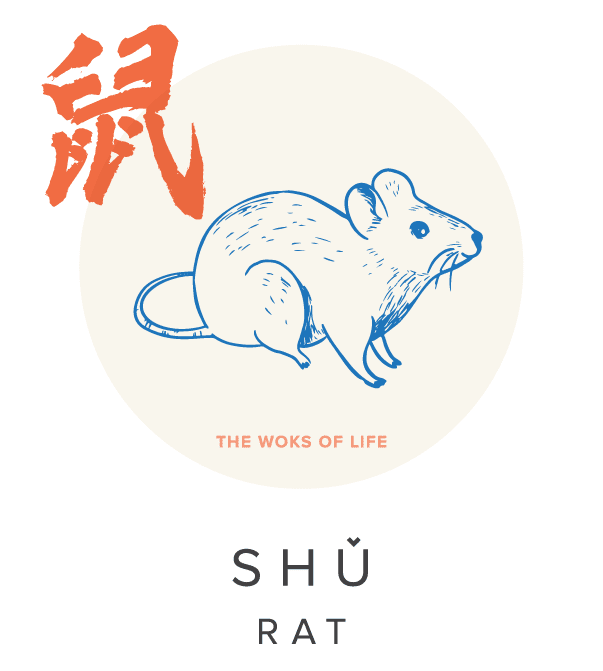 year of the rat Chinese Zodiac sign