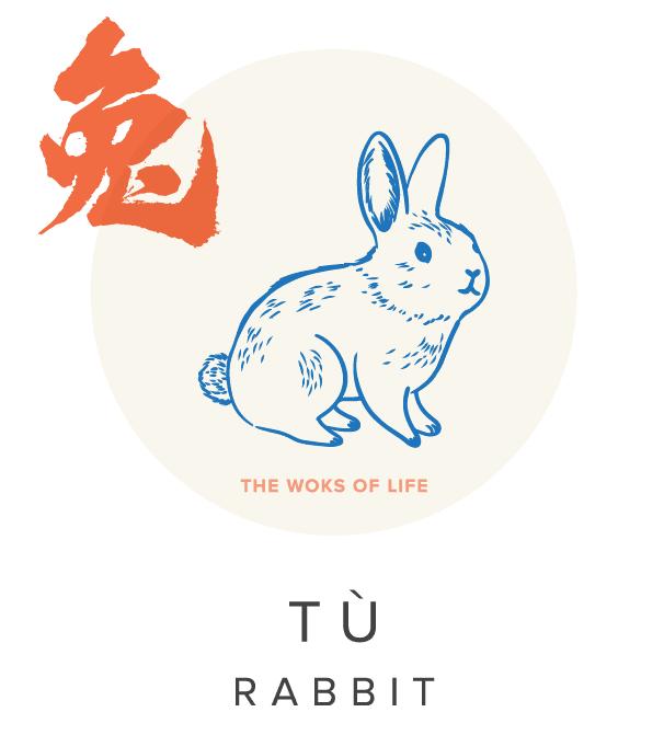 The Woks of Life Chinese Zodiac Rabbit