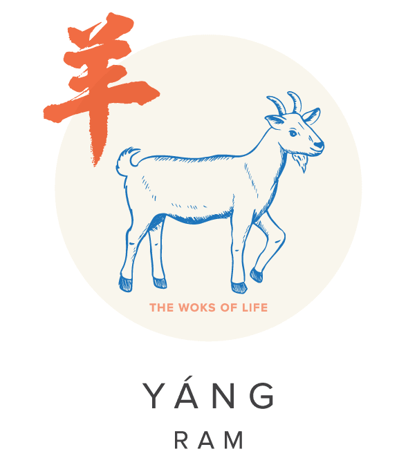 The Woks of Life Chinese Zodiac Goat