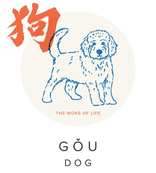 The Woks of Life Chinese Zodiac Dog